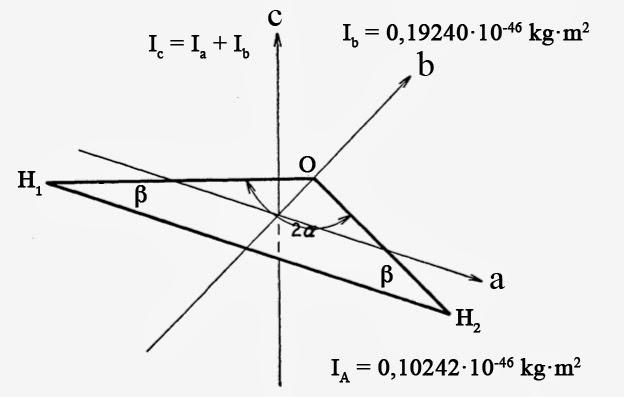 Figure illustrant les moments d'inertie principaux de la molécule d'eau à l'état vapeur