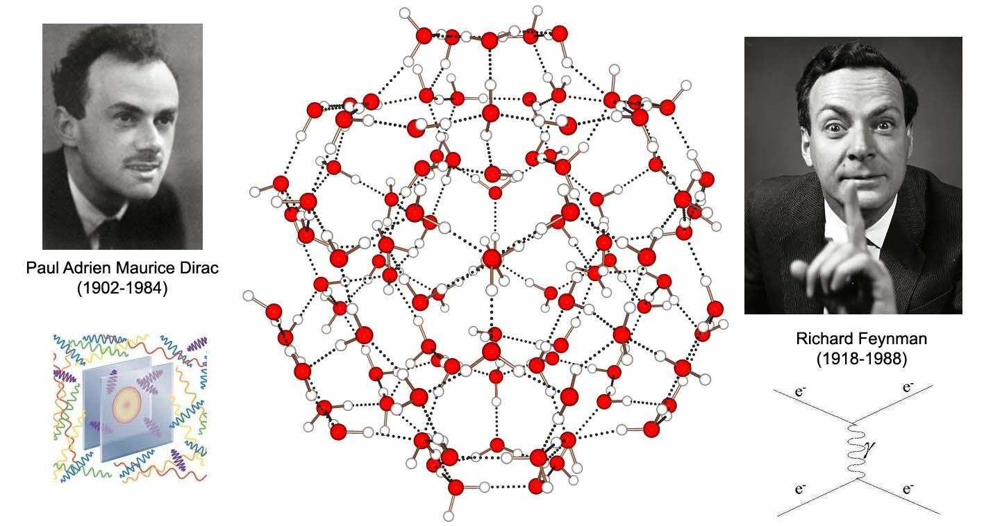 Image illustrant un cluster de 100 molécules d'eau formant un domaine de cohérence