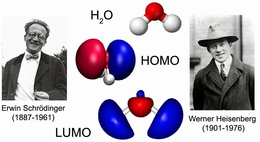 Image illustrant les deux formes qu'adopte le nuage électronique de la molécule d'eau selon la physique quantique développée dès 1926 par Heisenberg ou Schrödinger