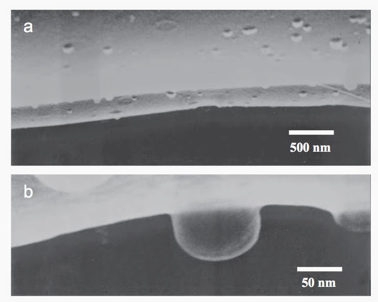 Nanobulles