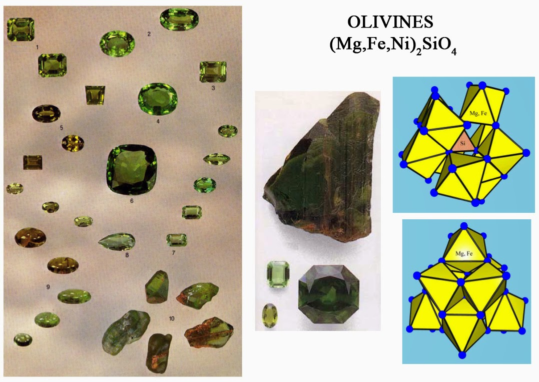 Olivines