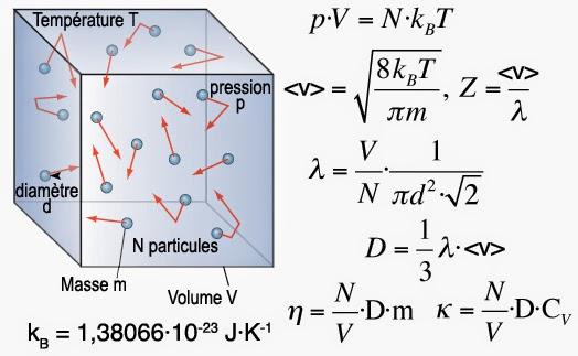 Taille d'une molécule d'eau